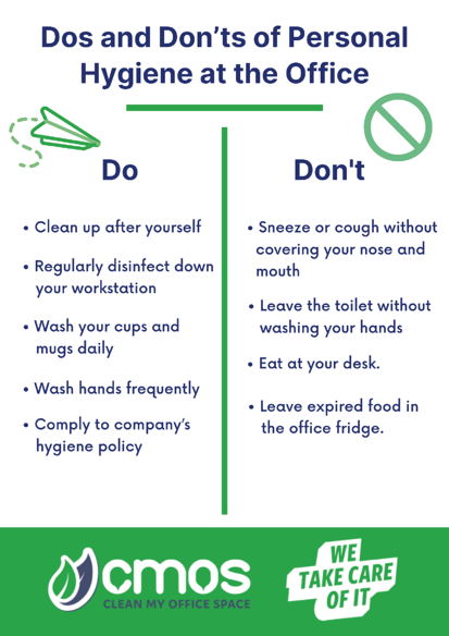 Dos and Don'ts of Personal Hygiene at the Office: